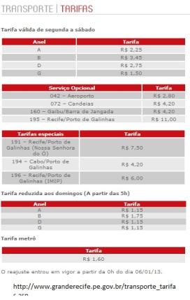 tarifas de onibus_Recife_antes da reducao_2013